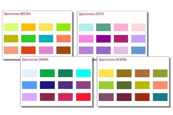 тест онлайн как определить свой цветотип внешности