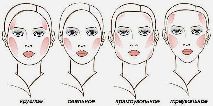 как подобрать челку по форме лица, фото