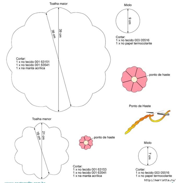 выкройка красивой скатерти - это круг