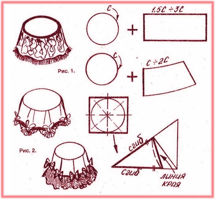 скатерть для круглого стола своими руками, фото схема