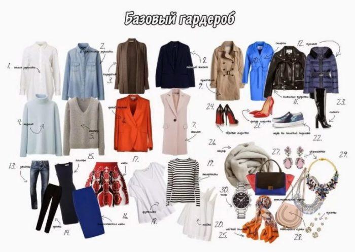 как правильно составить базовый гардероб женщине советы на фото 1