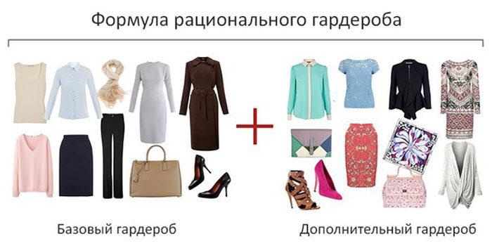 разбираем гардероб