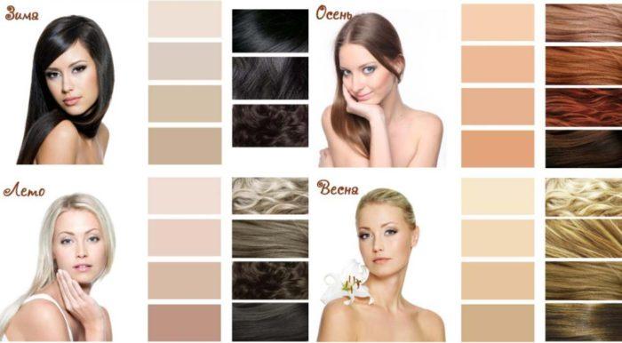 как подобрать цвет волос к лицу и глазам тест онлайн