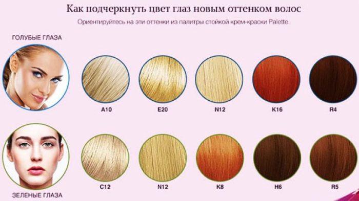 как определить тон кожи