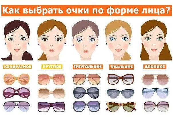 как подобрать солнечные очки по форме лица для женщин